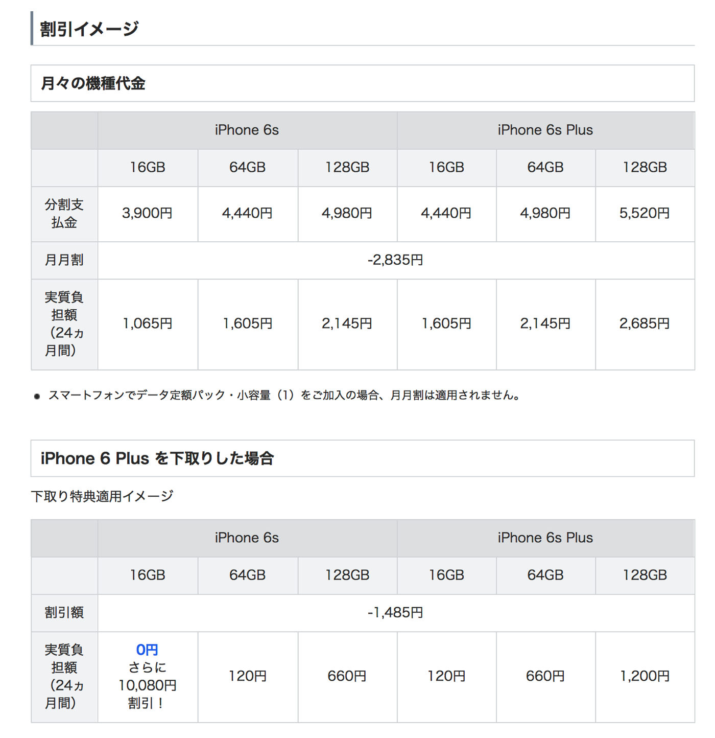 softbank-price-list-selling-for-iphone
